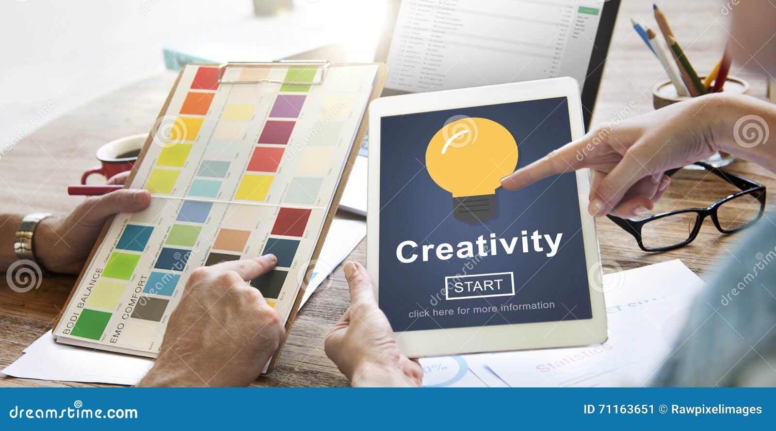 Kreativitetambitioninspiration inspirerar expertisbegrepp