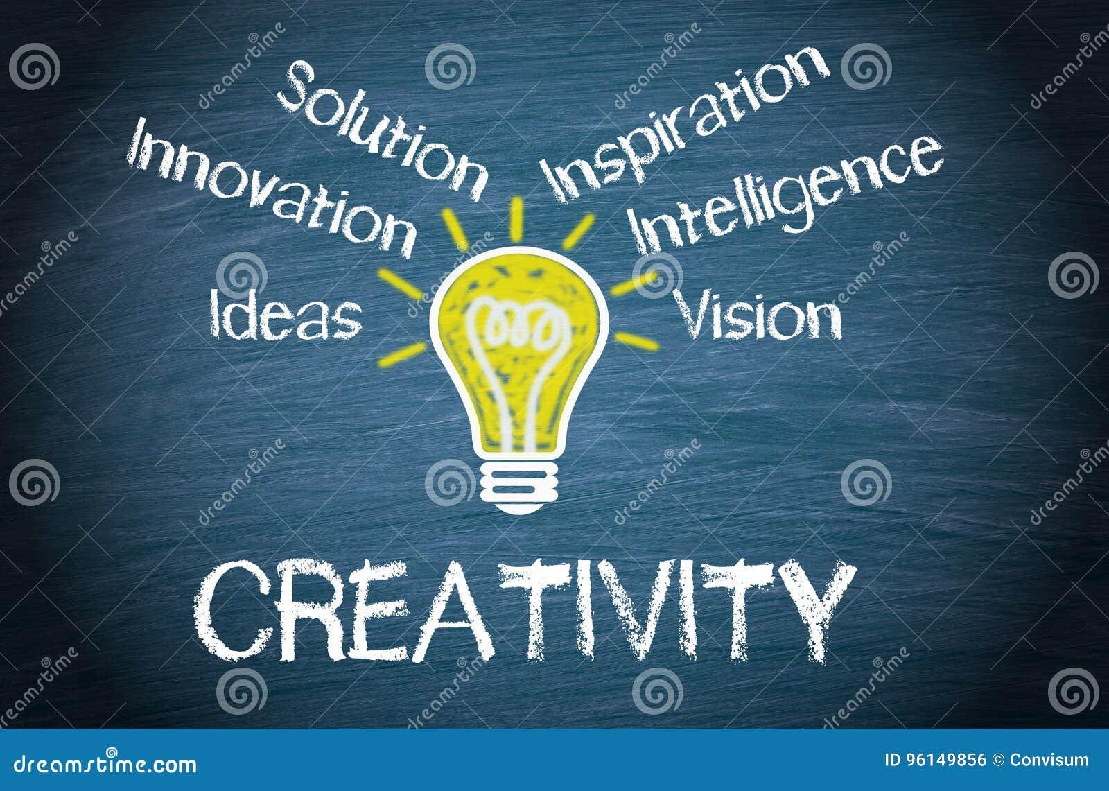 Kreativitetbegrepp med den ljusa kulan och text