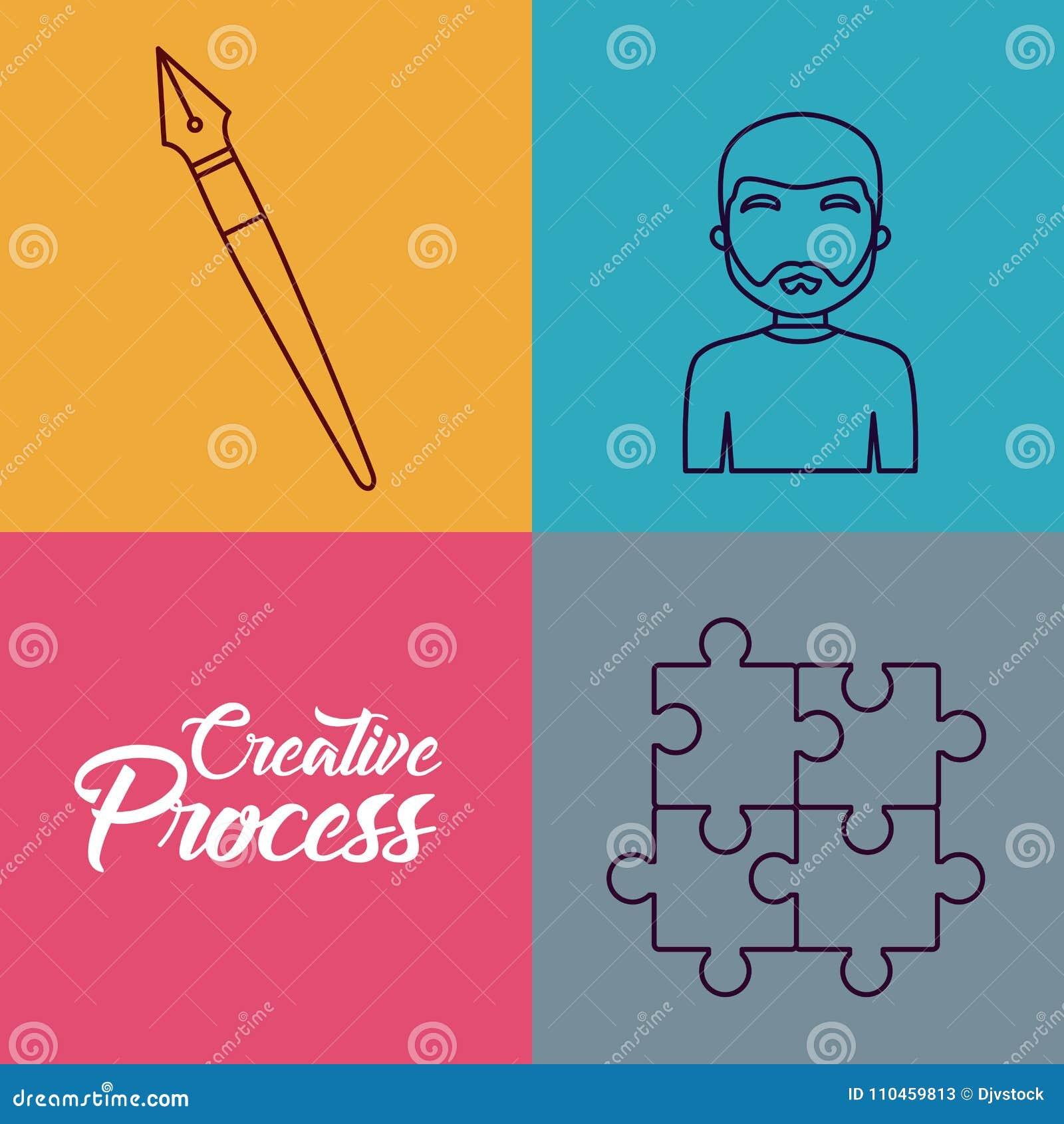 Kreativitetprocessdesign
