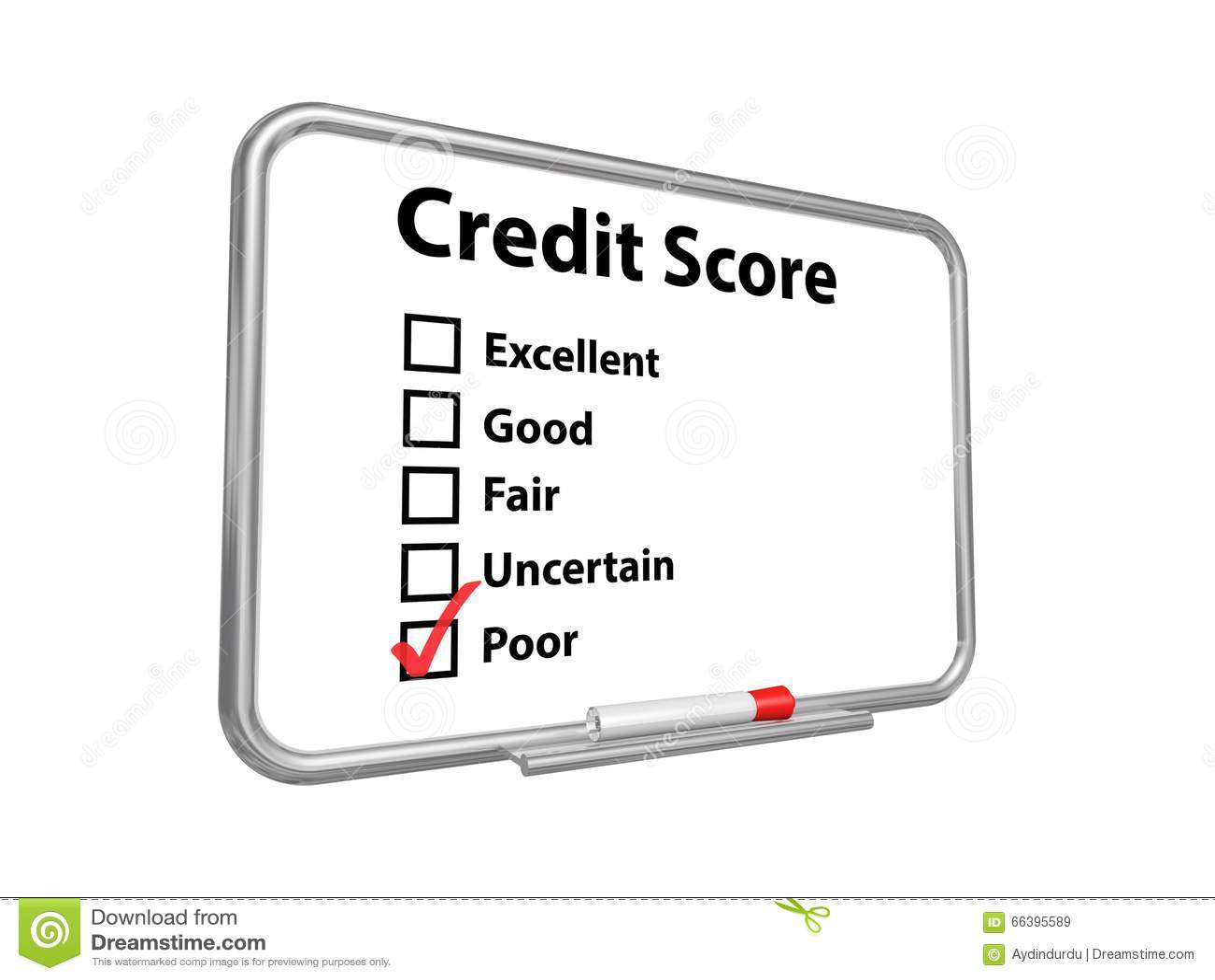 Kredietscore