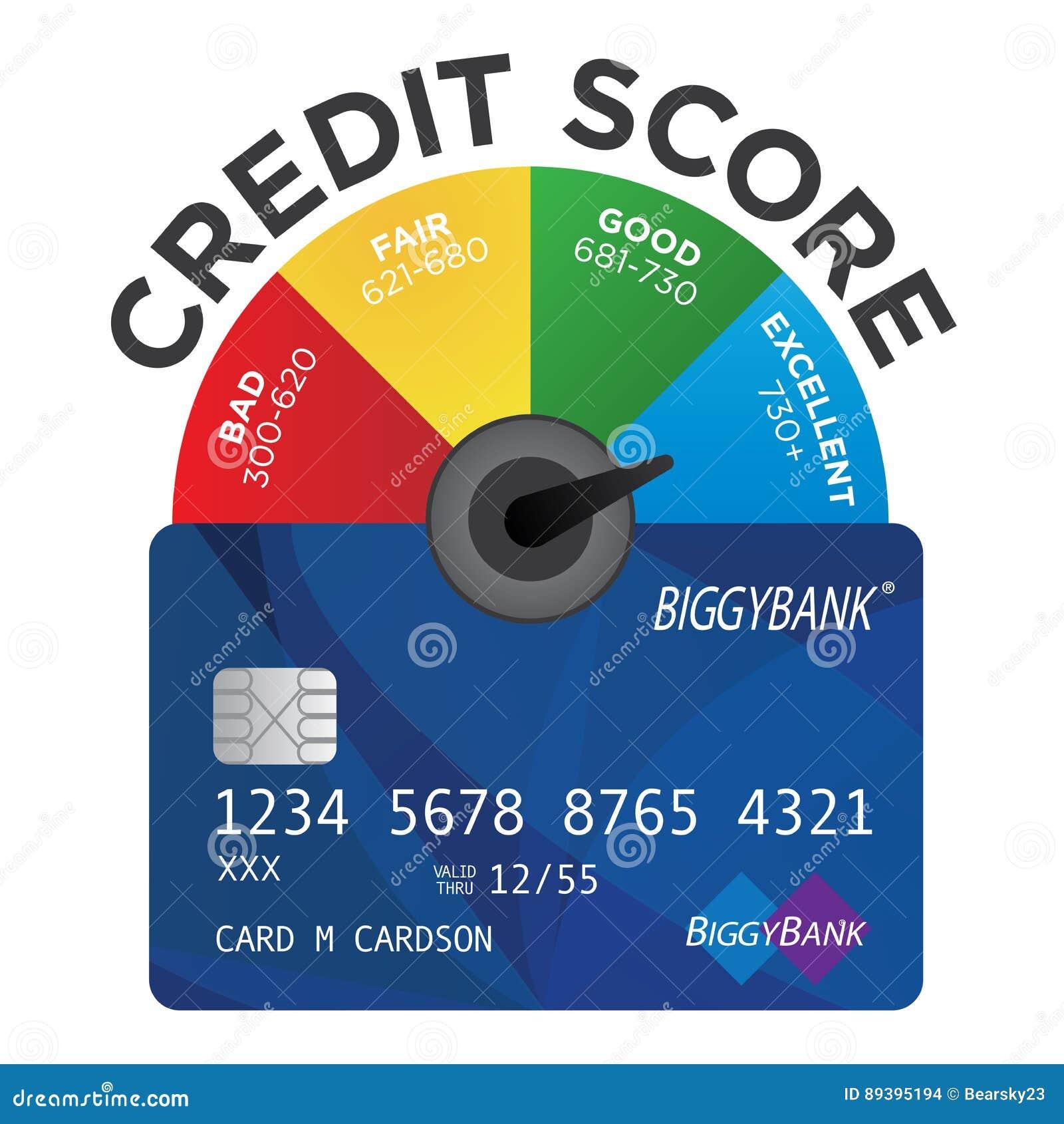 Kreditscore-Diagramm oder Torten-Diagramm mit realistischer Kreditkarte