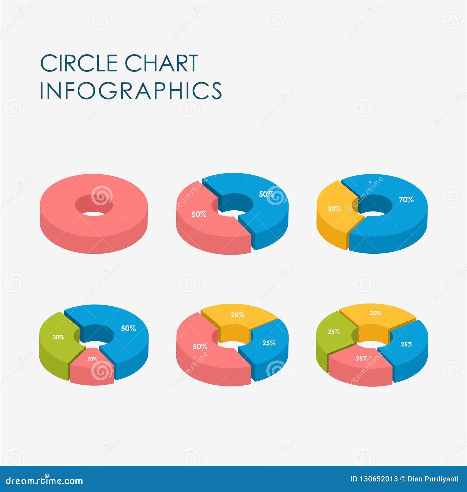 Kreisdiagramm, Kreis, Vektor-flacher Entwurf Infographics-Element-3D, farbenreich, Satz