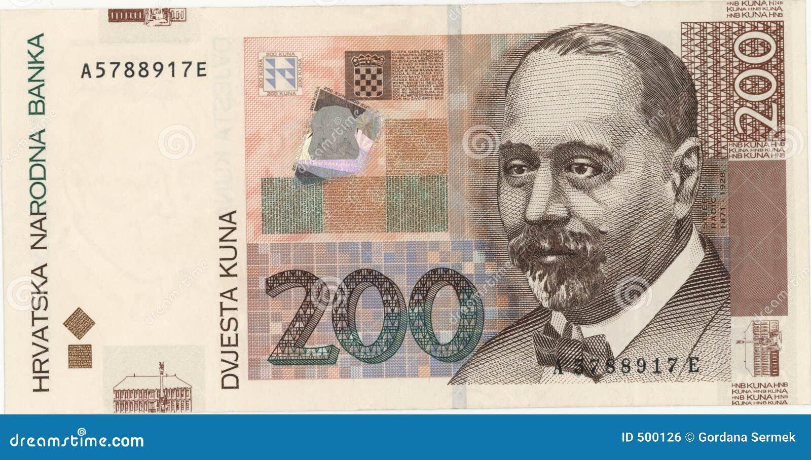 Kroatisk valuta