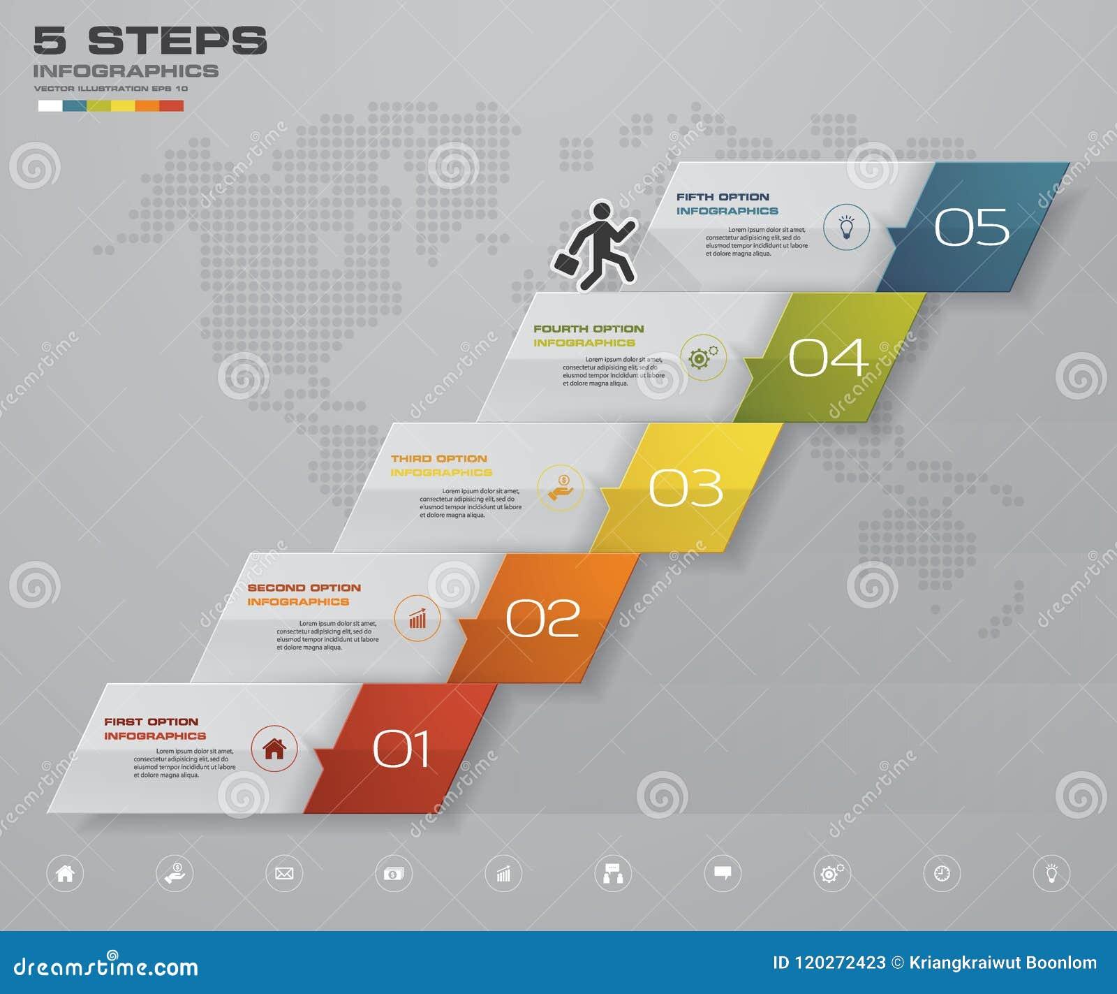 5 kroków Infographics elementu mapa dla prezentaci 10 eps