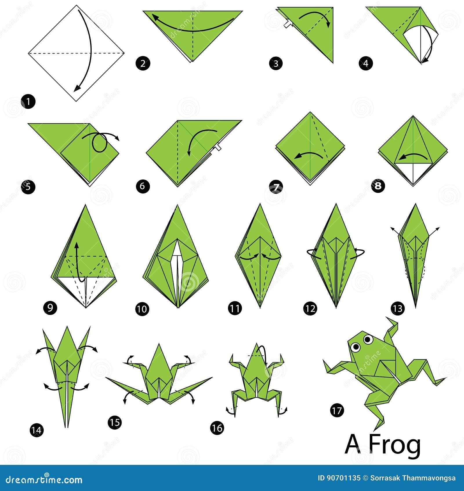 Krok po kroku instrukcje dlaczego robi origami aby - Origami facile grenouille ...