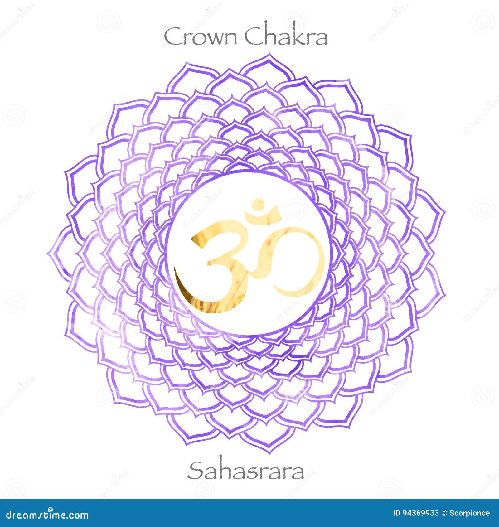 7. Krone Chakra Sahasrara Auf Purpurrotem Aquarell Stock Abbildung ...