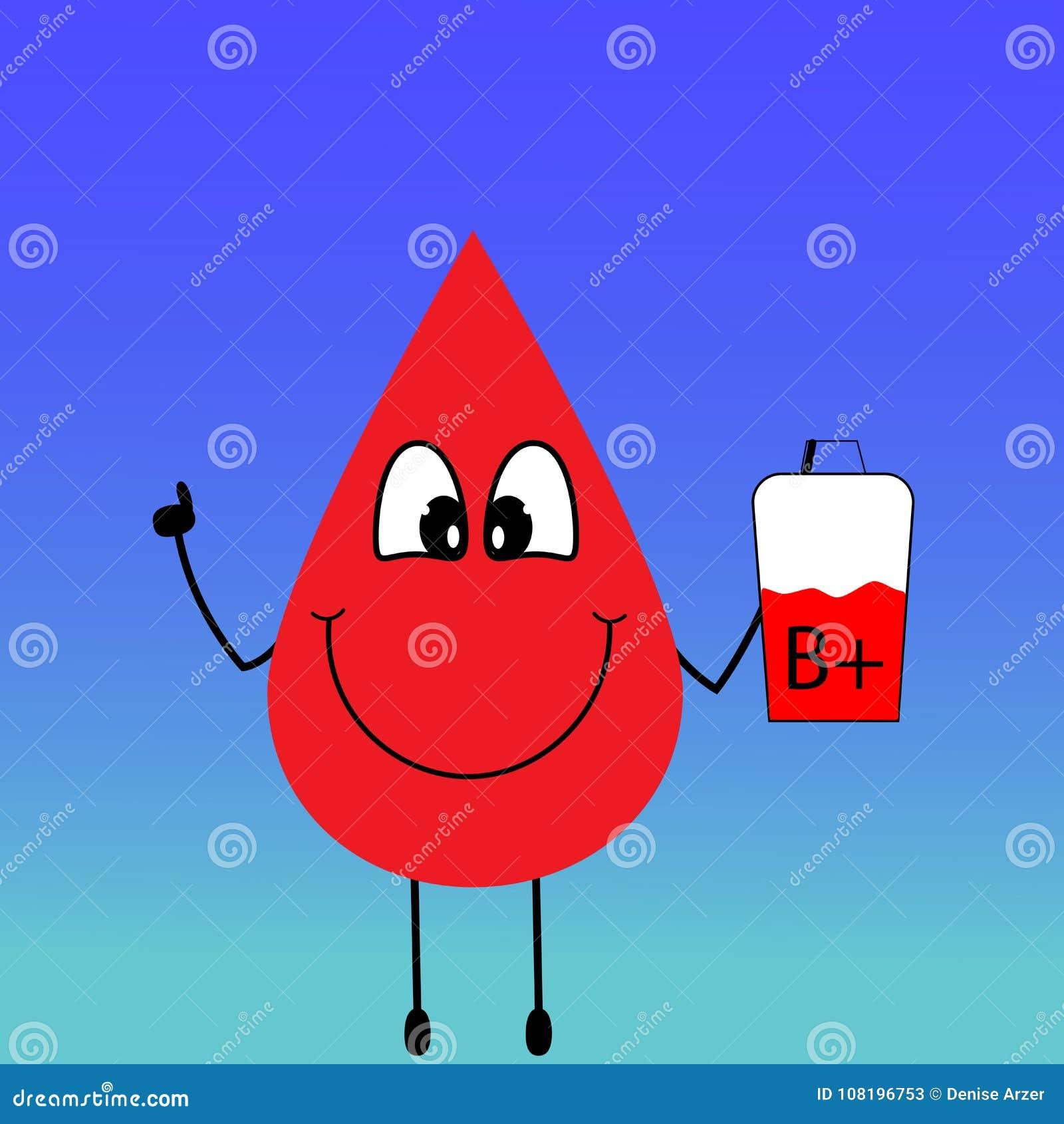 Krwionośny drep