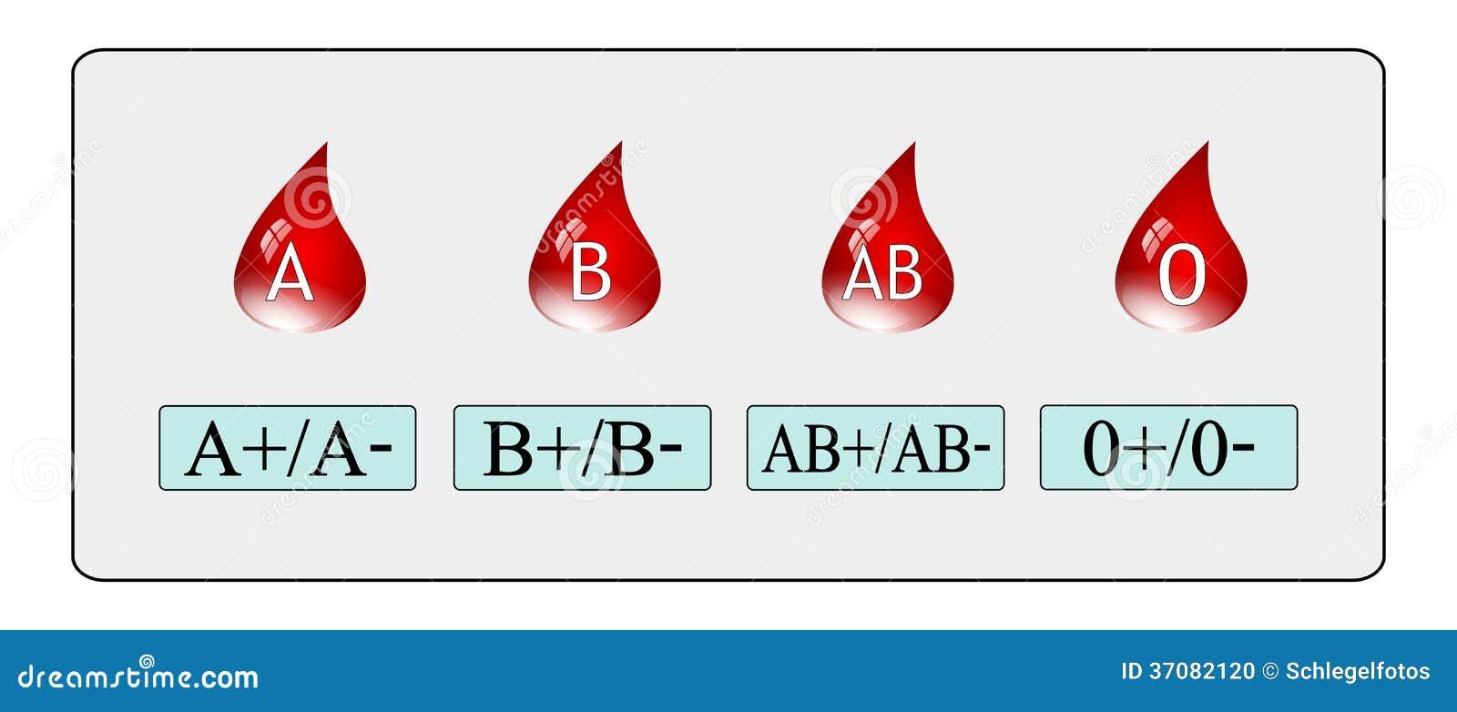 Download Krwionośna grupa ilustracji. Ilustracja złożonej z pomoc - 37082120
