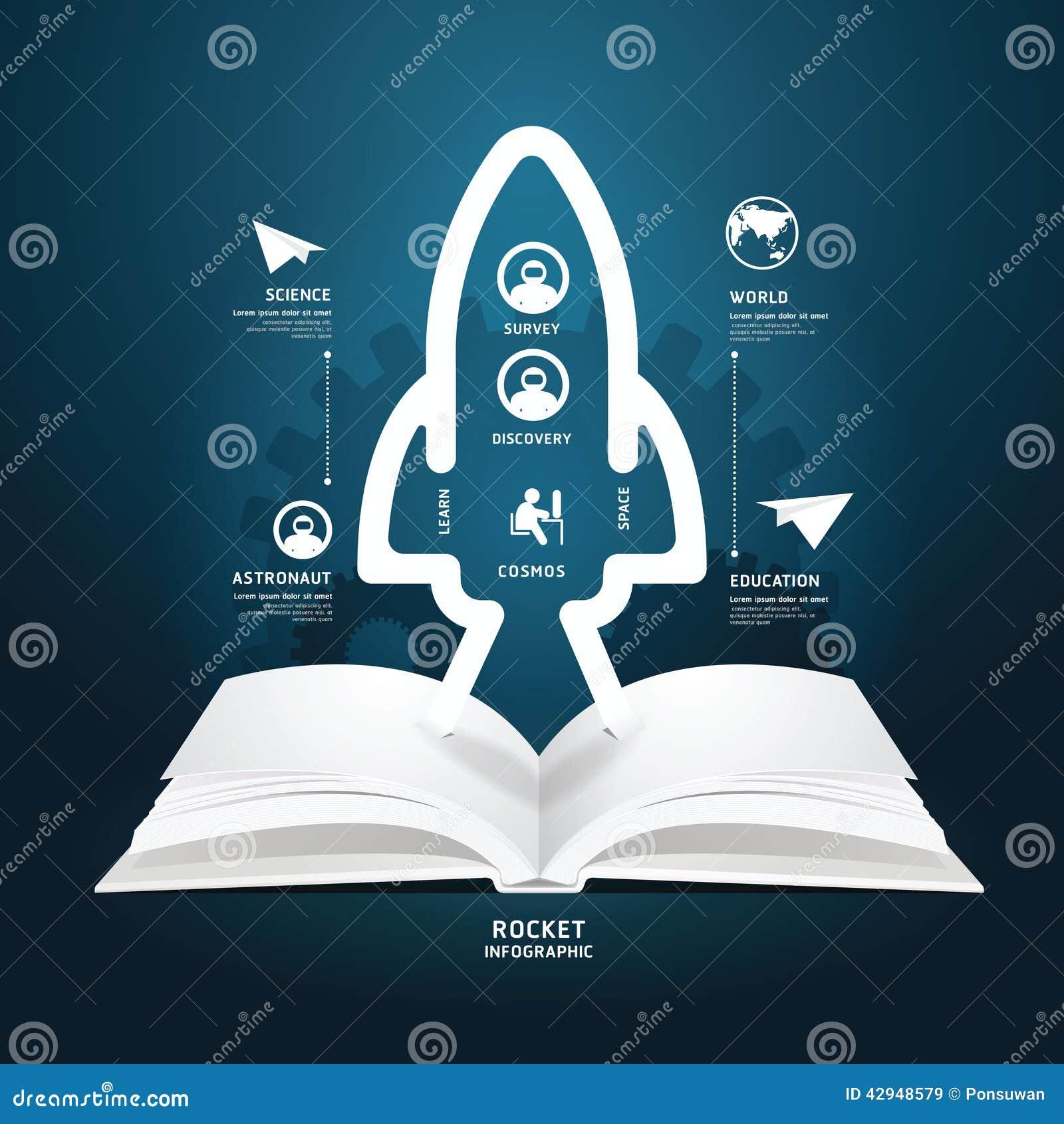 Książkowego diagrama kreatywnie papieru rżnięte kosmiczne ewidencyjne grafika projektują