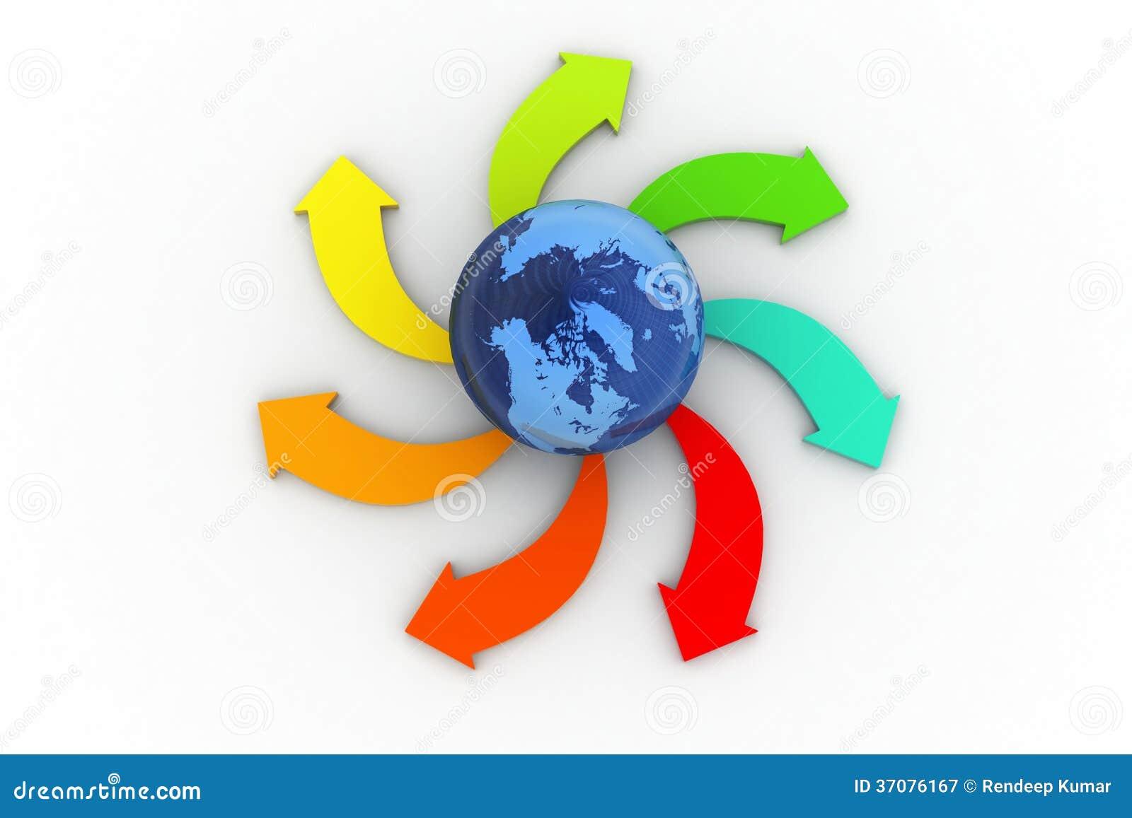 Download Kula Ziemska Z Różnym Kierunkiem Strzała Ilustracji - Ilustracja złożonej z globe, korporacyjny: 37076167