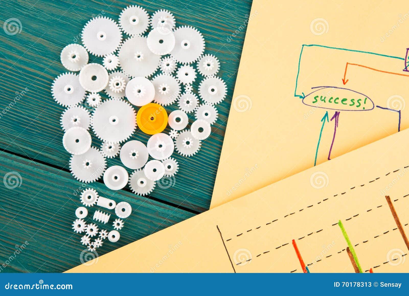 Kulan som komponeras av kugghjulen och, skissar av grafer