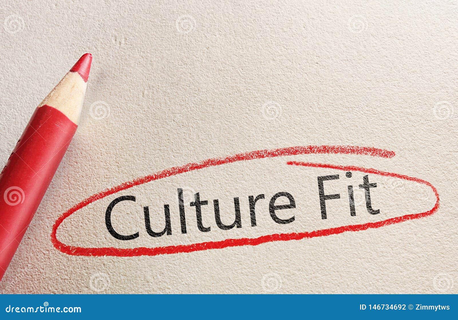 Kulturpassform som hyr begrepp
