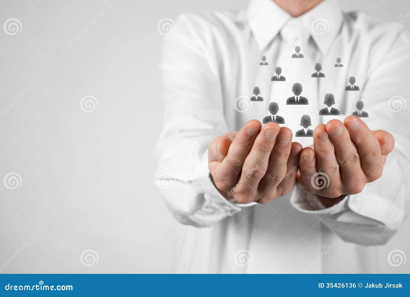 Kund- eller anställdomsorgbegrepp