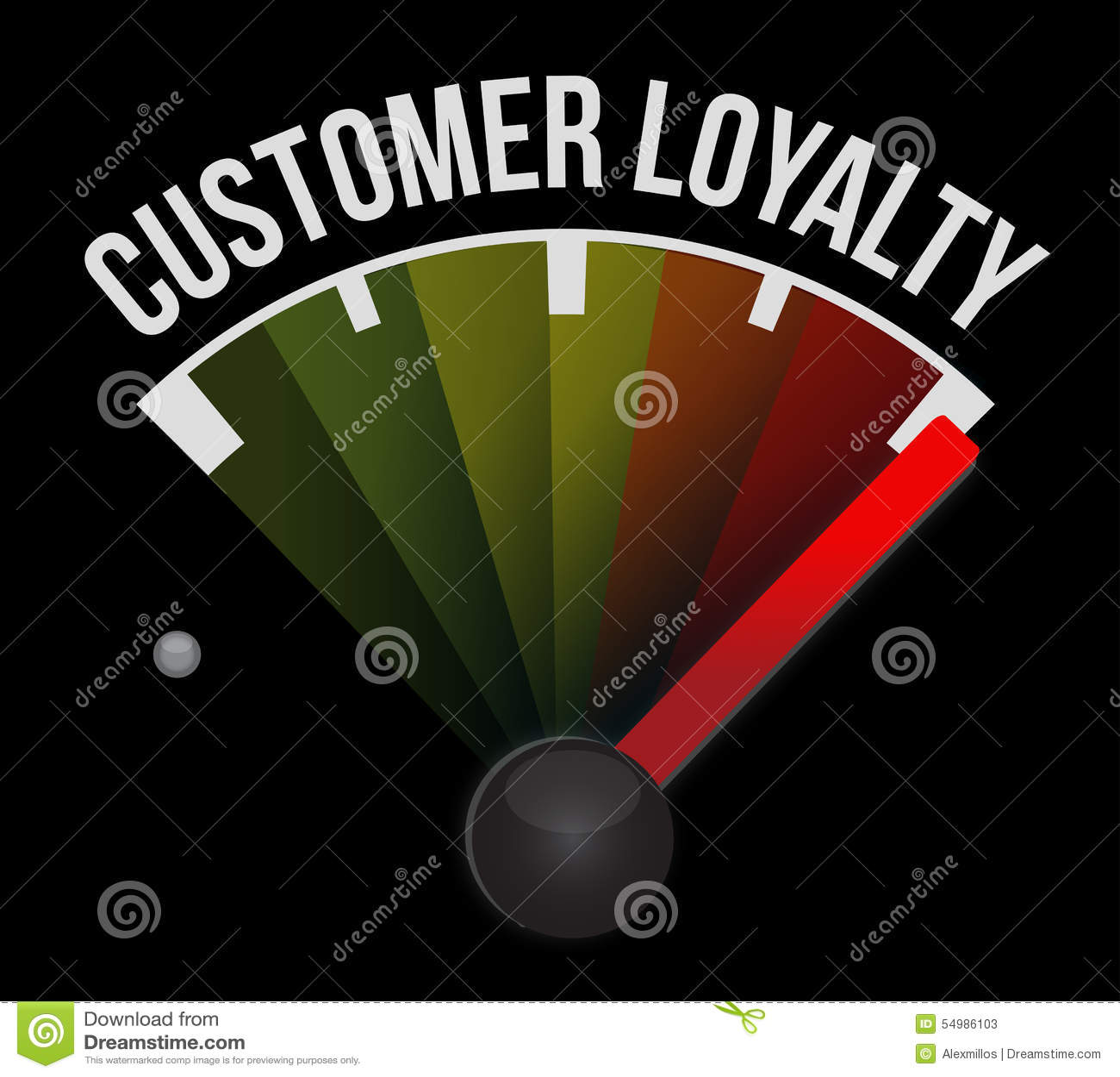 Kundenloyalitätsniveau-Zeichenkonzept