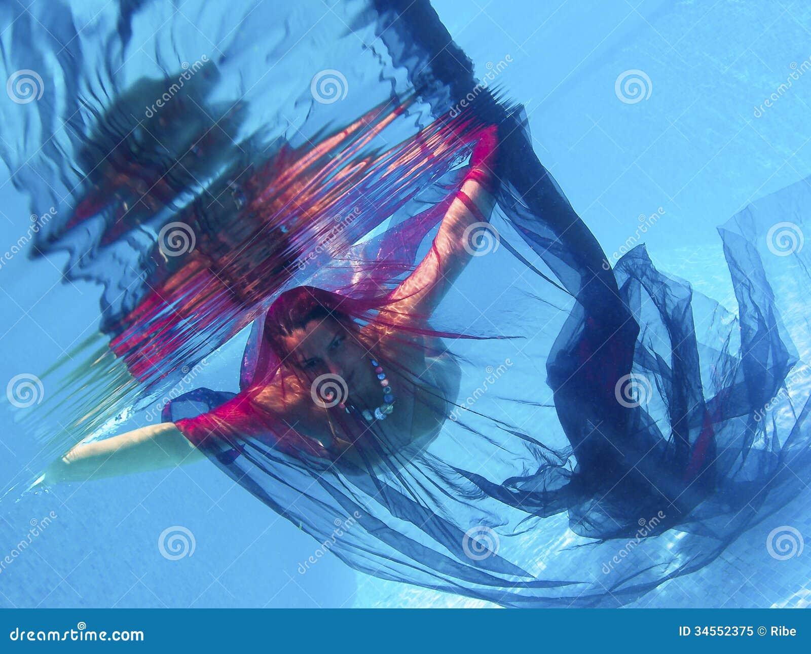 Kvinna i vatten - simbassäng