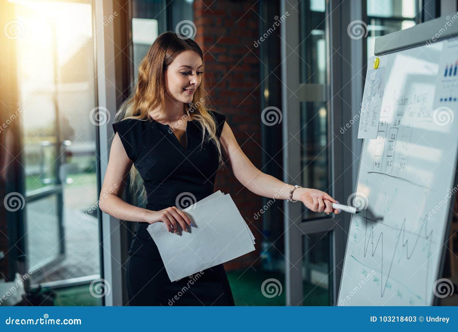 Kvinnlig ledare som ger en presentation som pekar på diagram som dras på whiteboard