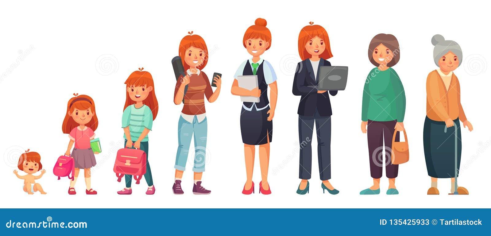 Kvinnliga olika åldrar Behandla som ett barn, unga flickan, vuxna europeiska kvinnor och den åldriga mormodern Isolerad tecknad f