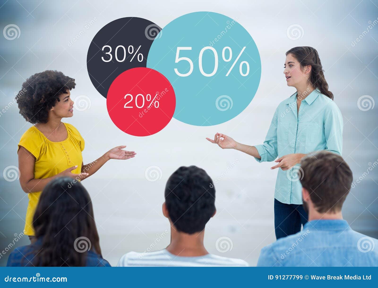 Kvinnor som talar för åhörare mot oskarp blå wood panel för färgglad statistik