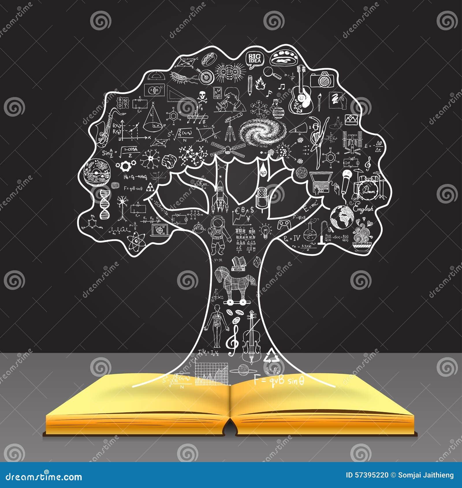 Kweek uw kennisconcept Onderwijskrabbels in de boomvorm op open boek