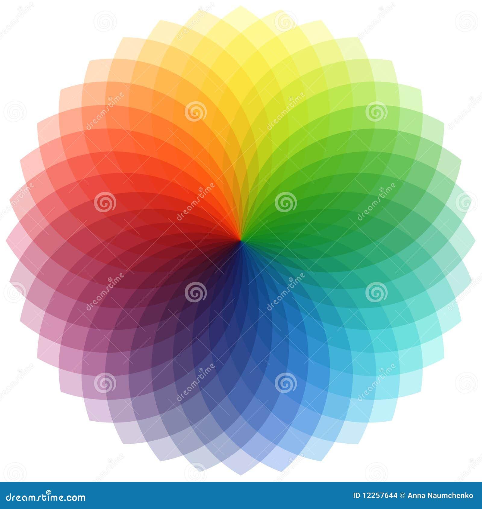 Kwiat spektralny