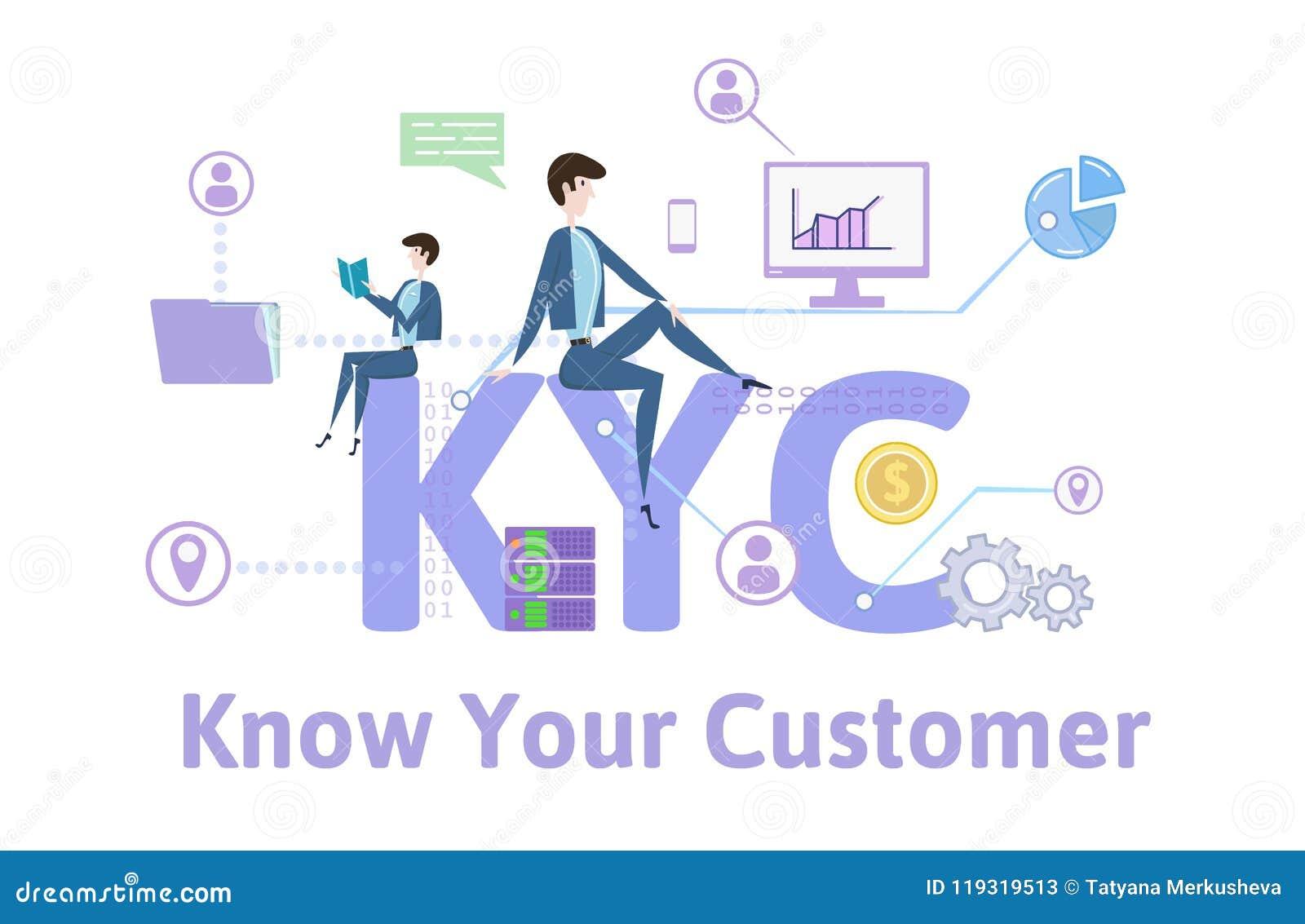 KYC, connaissent votre client Table de concept avec des mots-clés, des lettres et des icônes Illustration plate colorée de vecteu