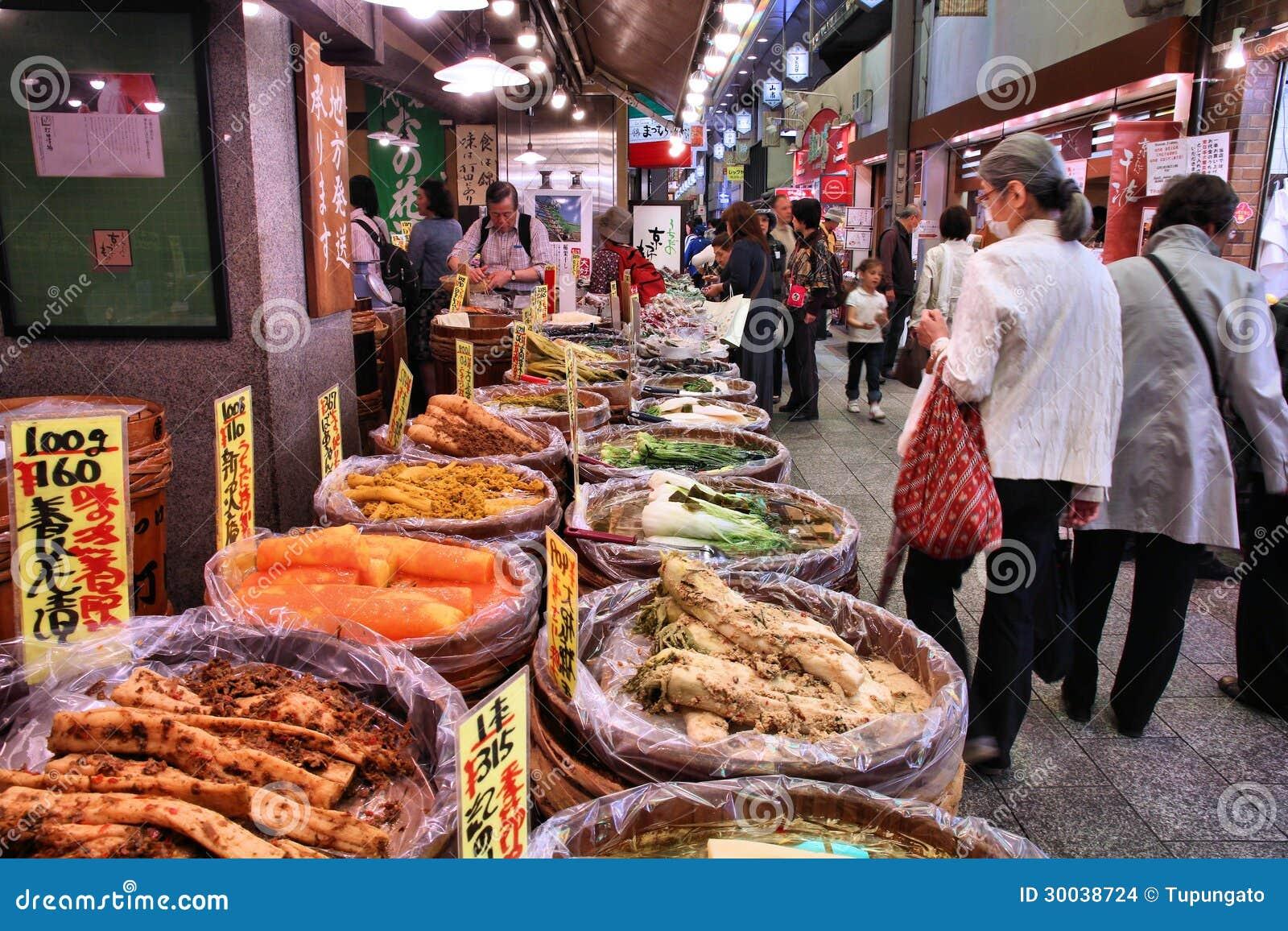 Kyoto marknadsför