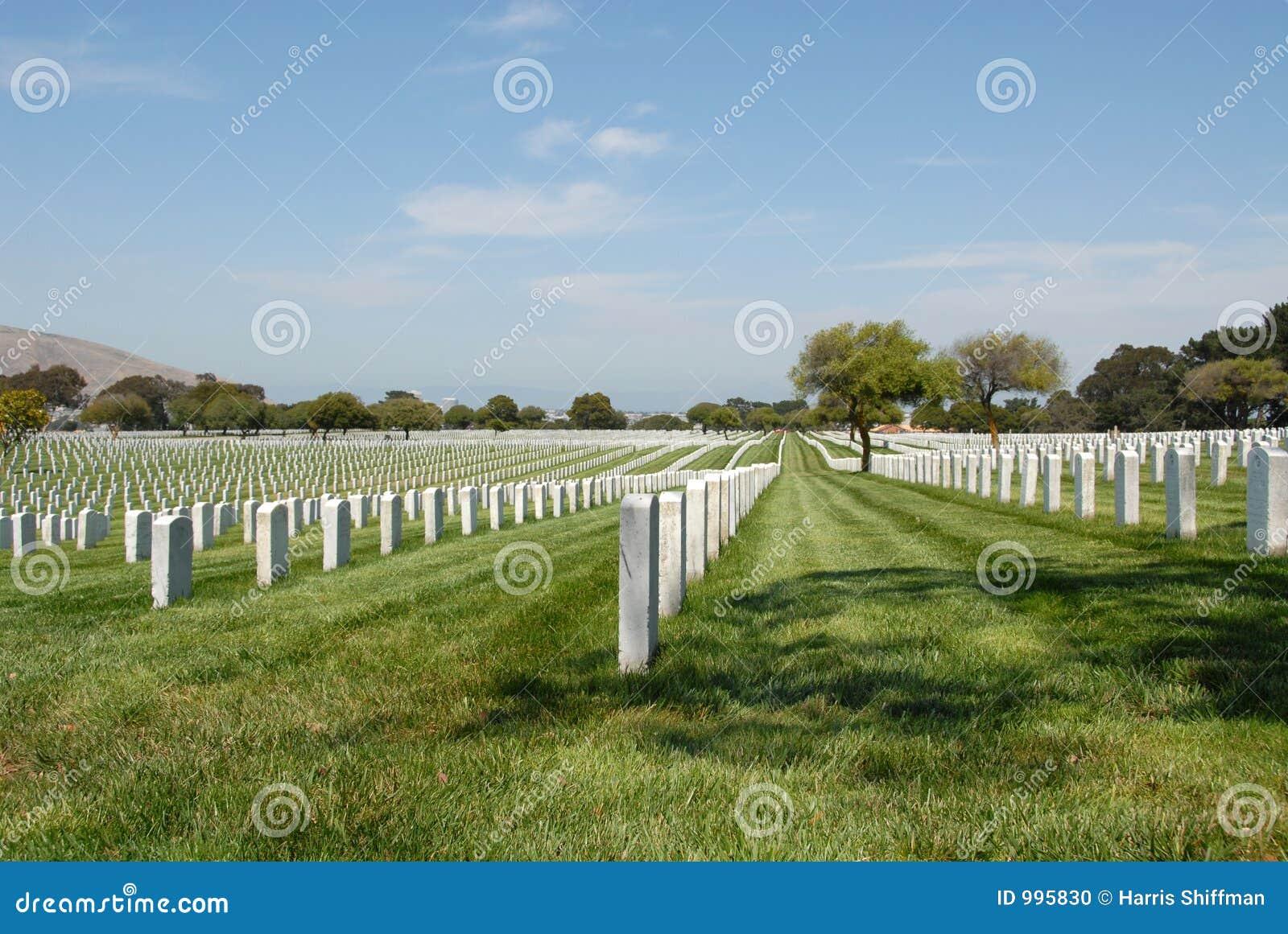 Kyrkogårdmilitär
