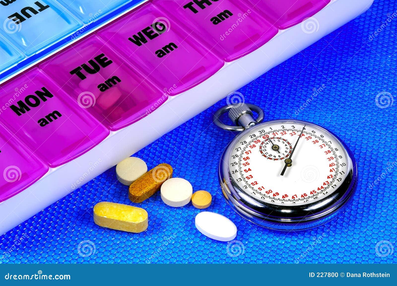 Läkarbehandlingtid