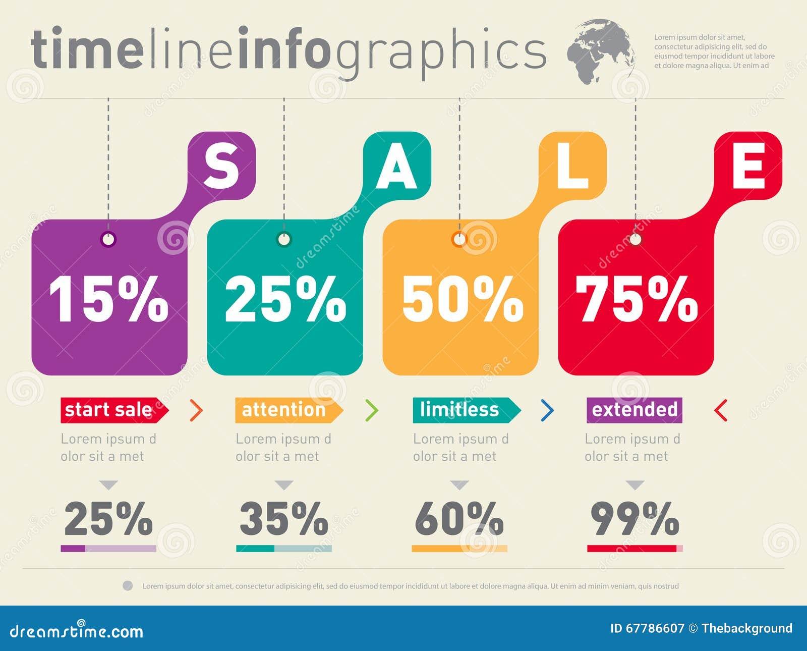 Línea De Tiempo Infographic De La Venta Plantilla Del Web De La ...