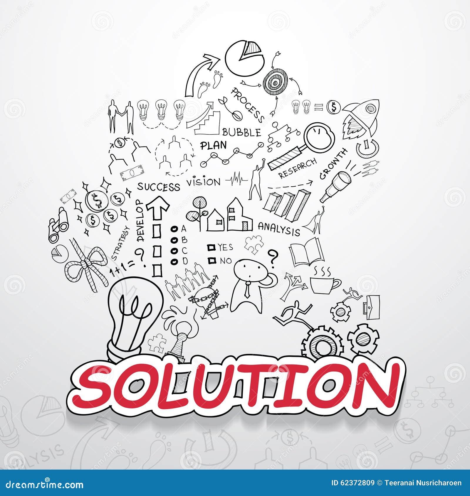 Lösungstext, Mit Kreativer Zeichnungsdiagramm- Und ...