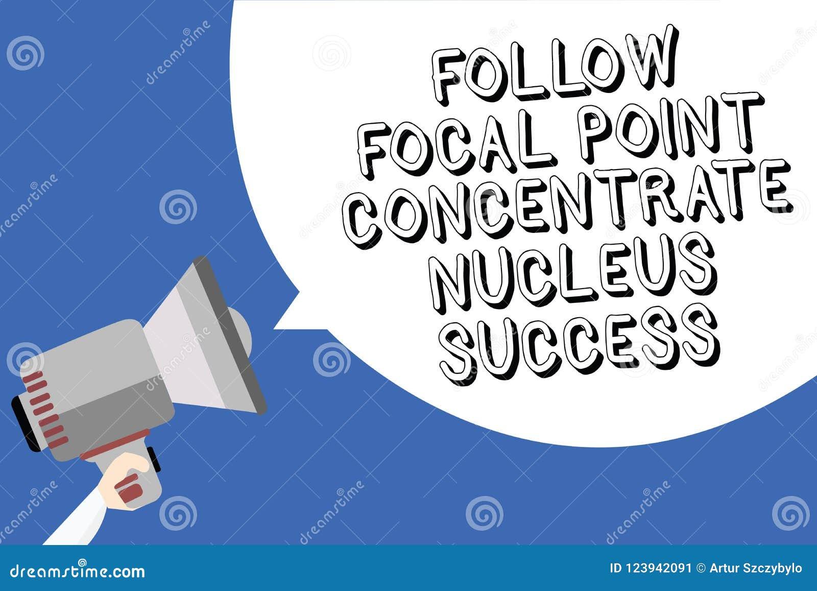 L écriture des textes d écriture suivent le succès de noyau de concentré de point focal La concentration de signification de conc