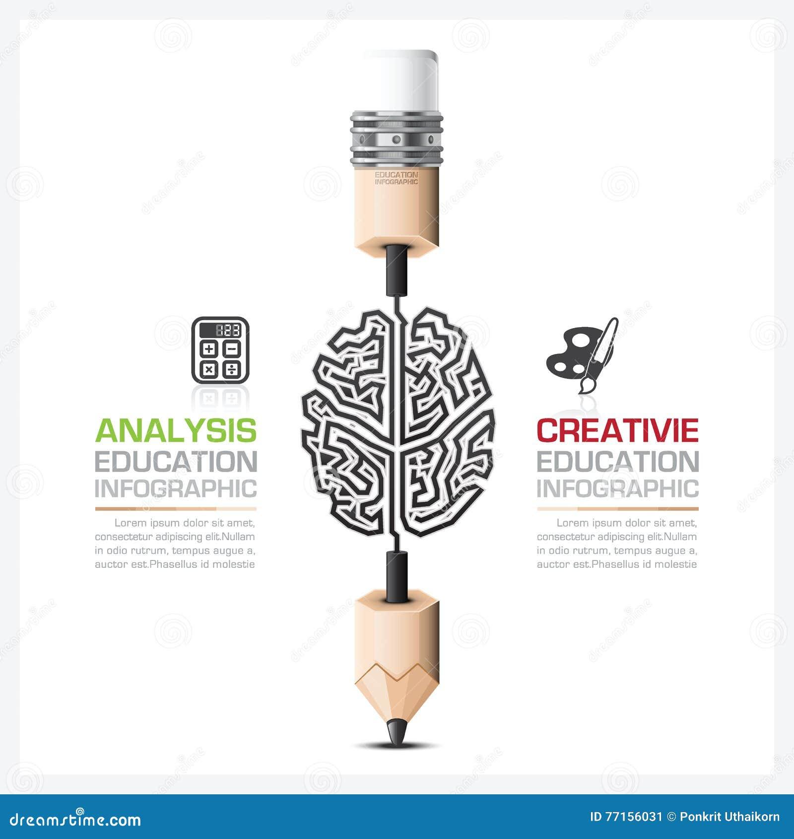 L éducation et l étape Infographic d étude avec découpent Brain Shape