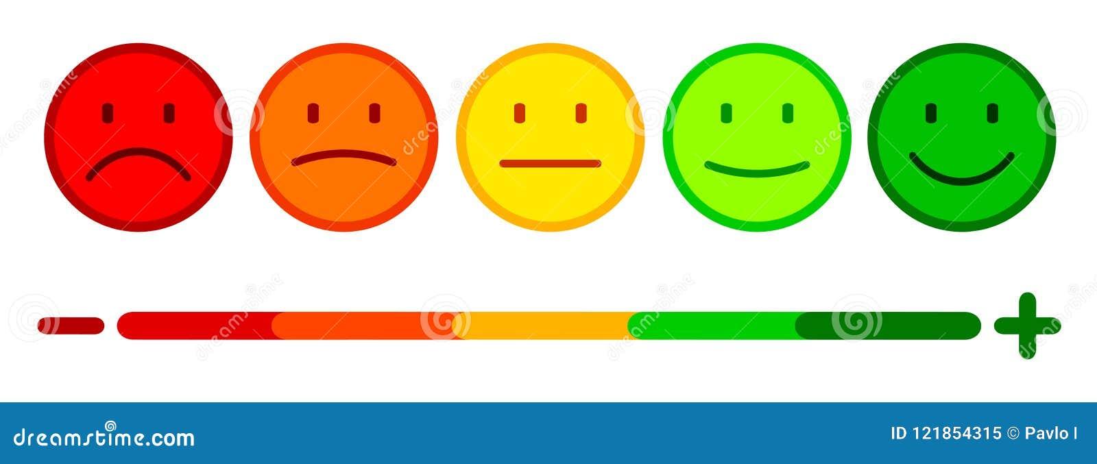 L évaluation par des émoticônes, a placé l émotion souriante, par des smilies, des émoticônes de bande dessinée - vecteur