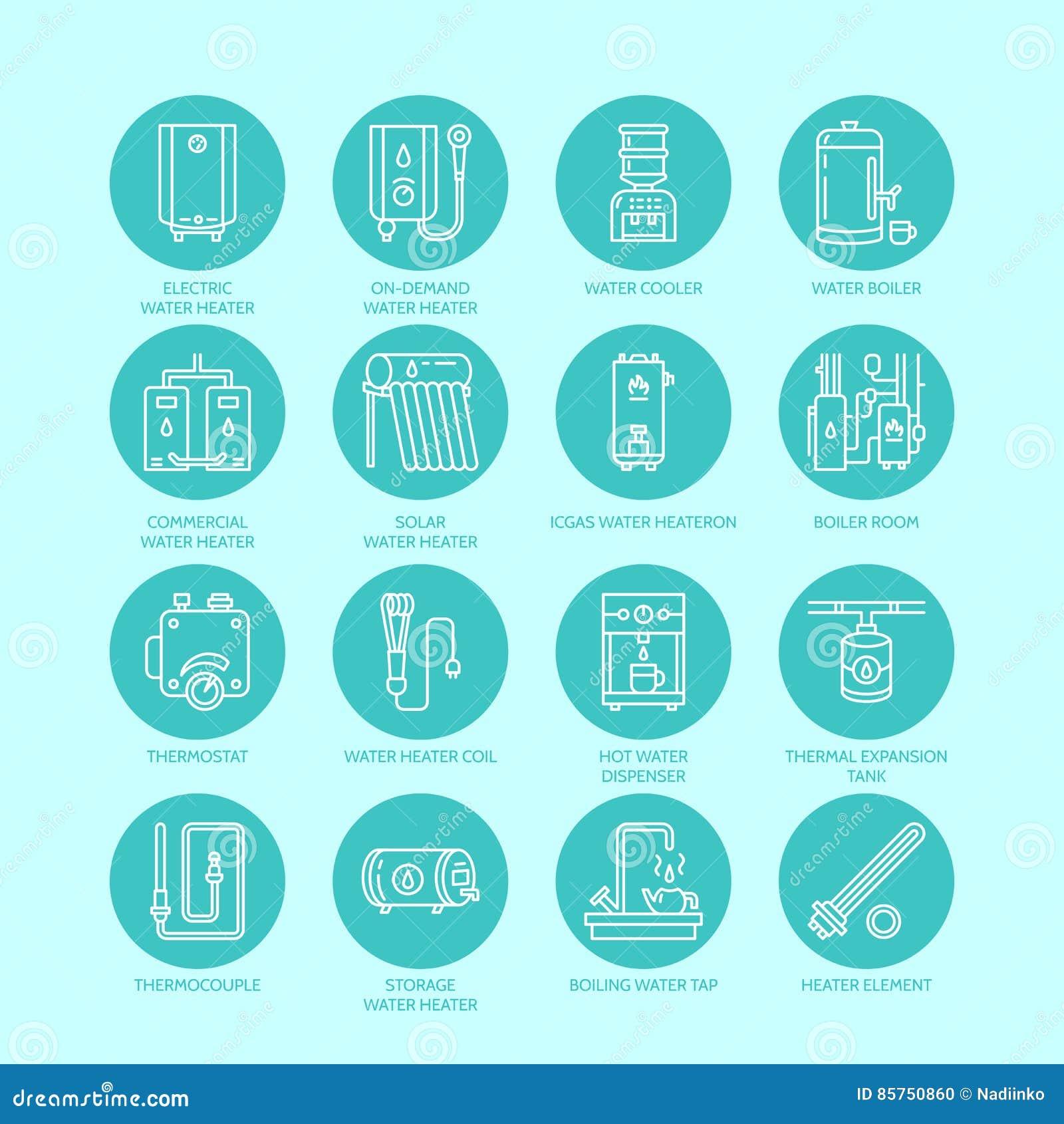 L appareil de chauffage, le chauffe-eau, le thermostat, électriques, gaz, appareils de chauffage solaires et tout autre équipemen