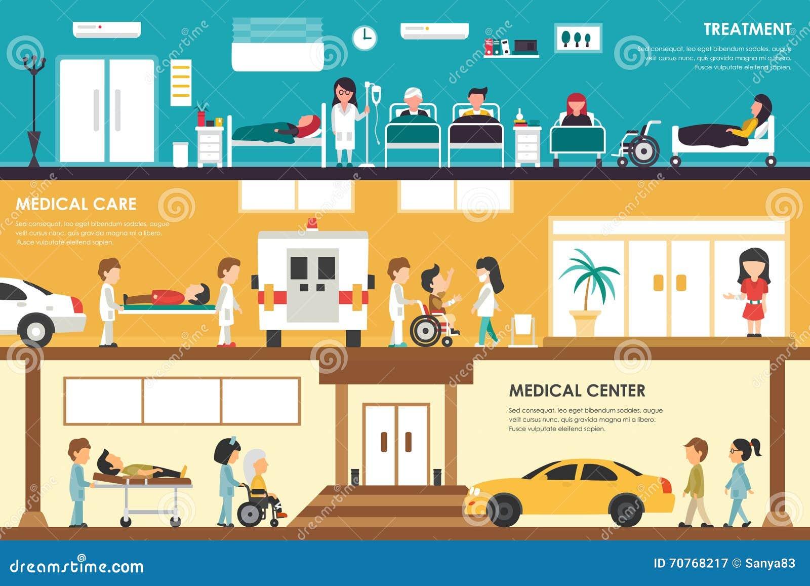 l 39 assistenza medica del trattamento ed il web all 39 aperto