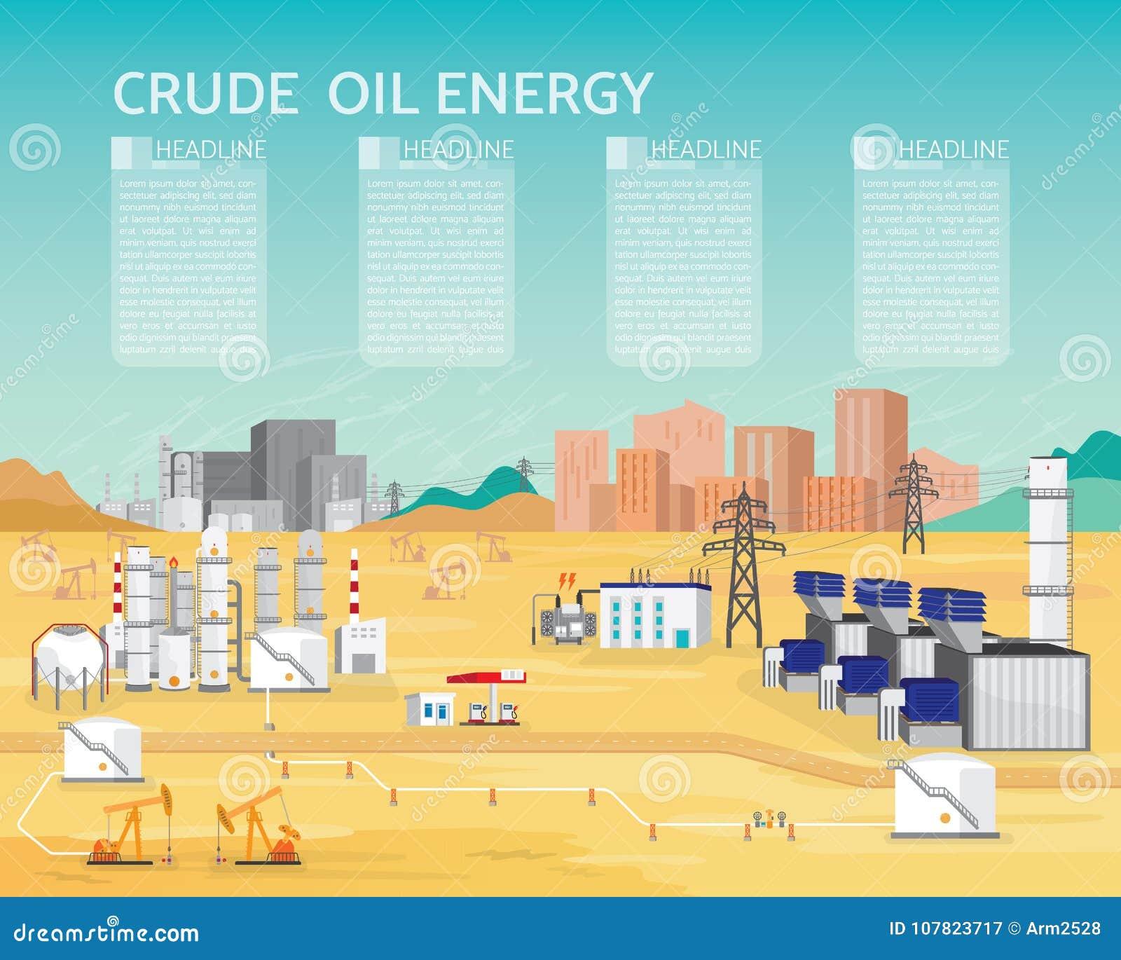 Schema Elettrico City : L energia dell olio con il motore diesel genera l elettrico