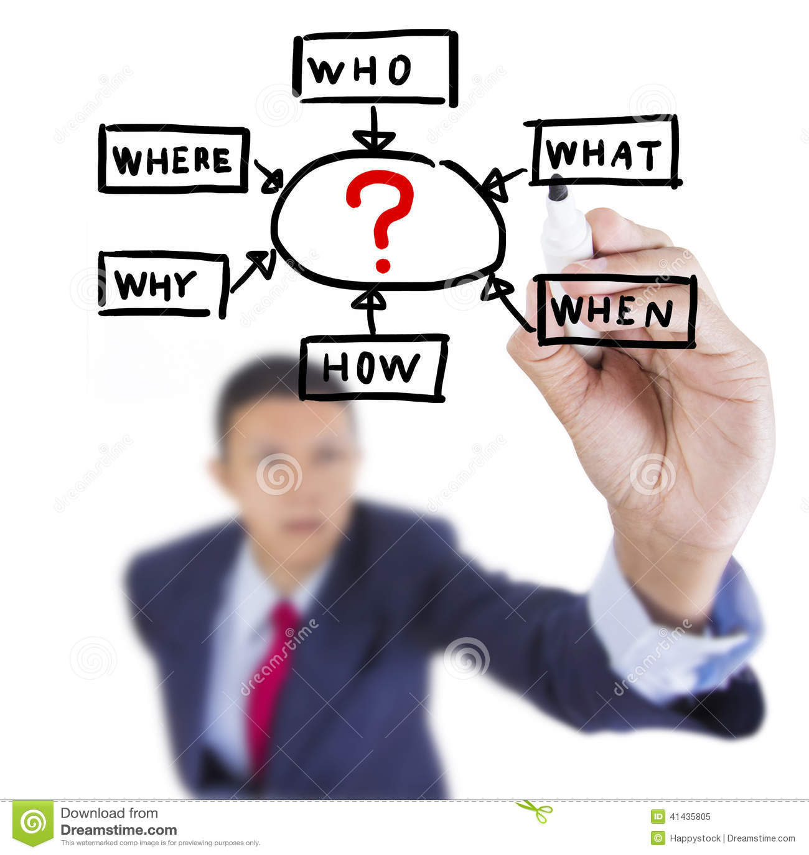 L homme d affaires recherchent et la méthode de solution de gestion d écriture résolvent