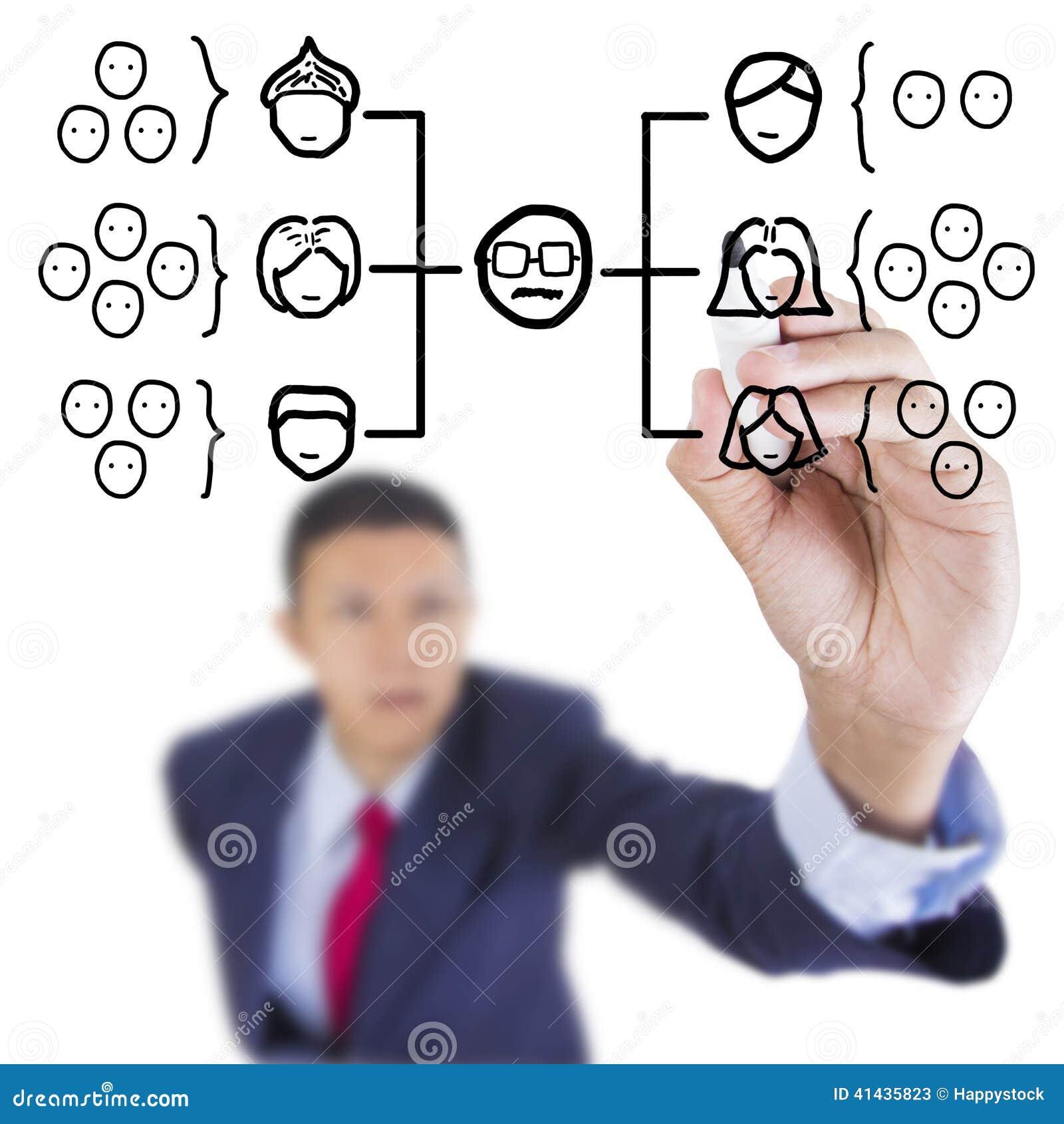 L homme d affaires recherchent et ranki d organisation de diagramme de diagramme d écriture