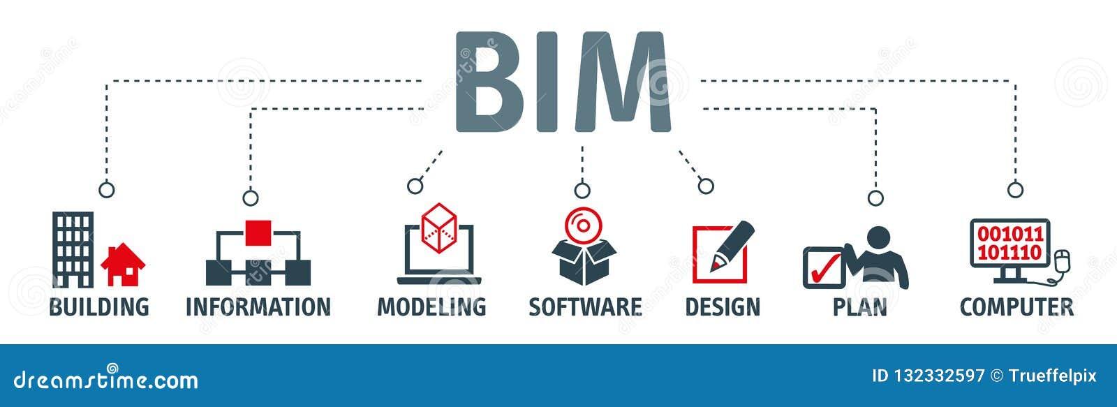 L information de construction modelant l illustration de vecteur de concept