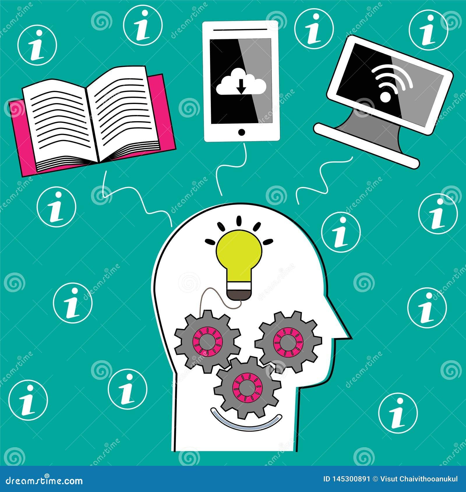 L information qui est autour de développer le concept de pensée de processus, illustration avec l icône de médias