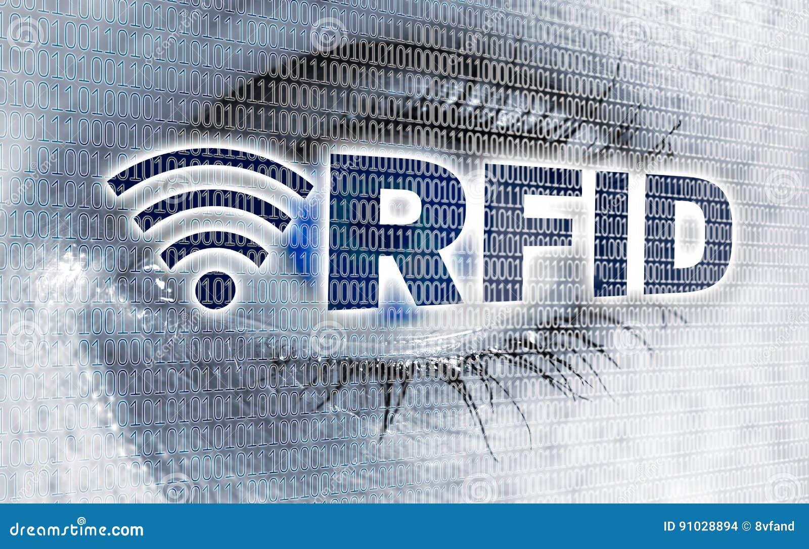 L oeil de RFID avec la matrice regarde le concept de visionneuse