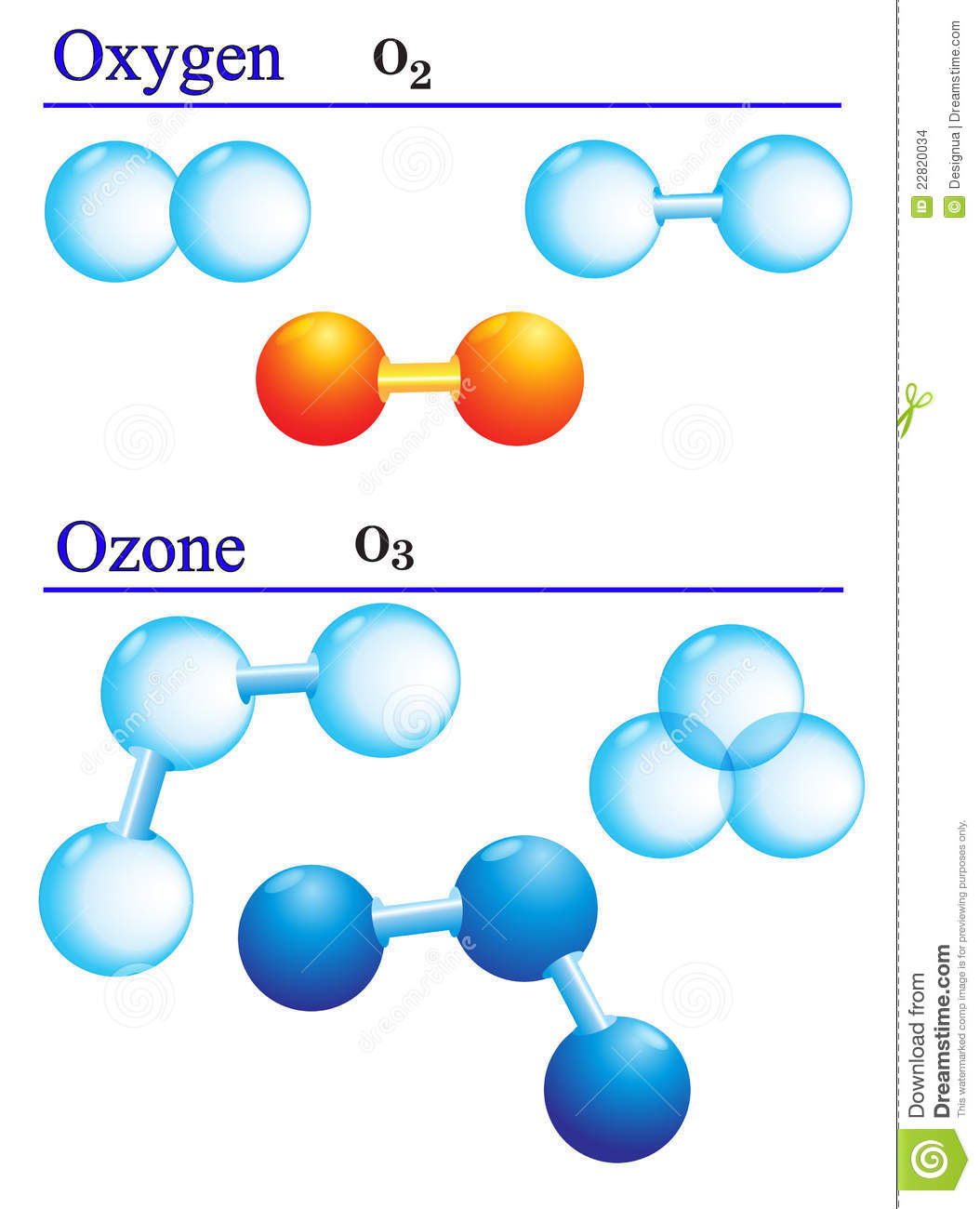 Ozone periodic table image collections periodic table images nitrogen element compound or mixture lozone et loxygne atome et molcule images stock gamestrikefo image collections gamestrikefo Images