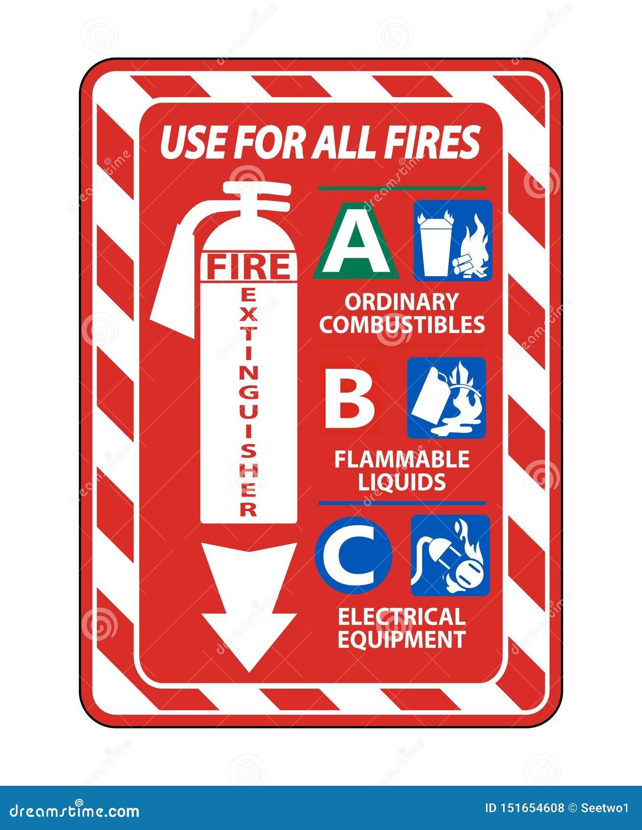 L utilisation d extincteur sur tous les feux signent l isolat sur le fond blanc, illustration de vecteur