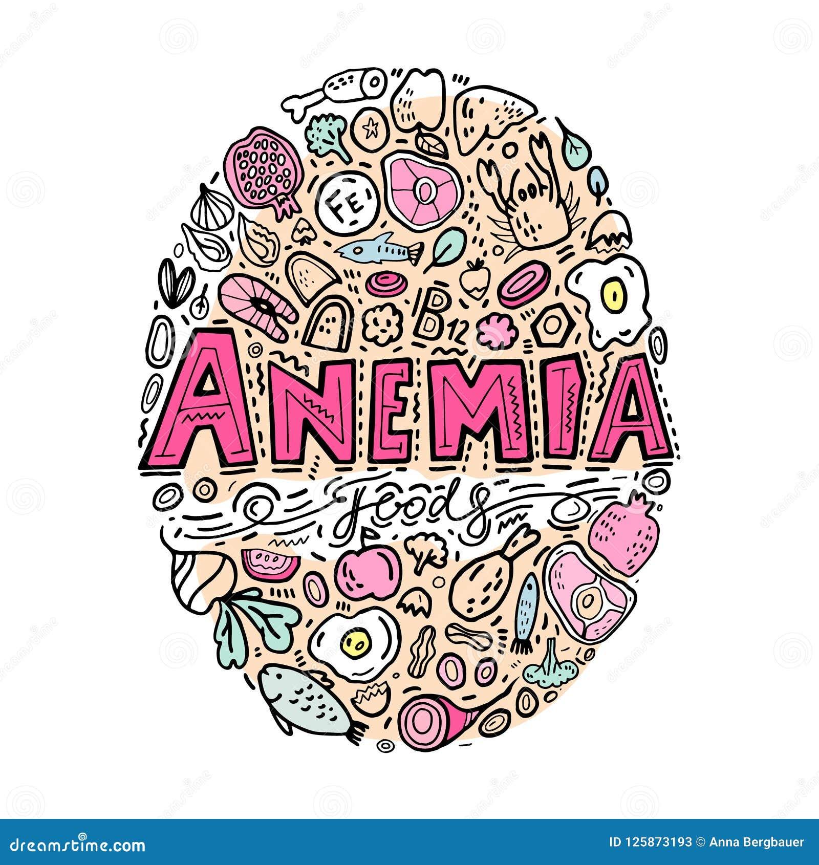 La anemia garabatea el fondo
