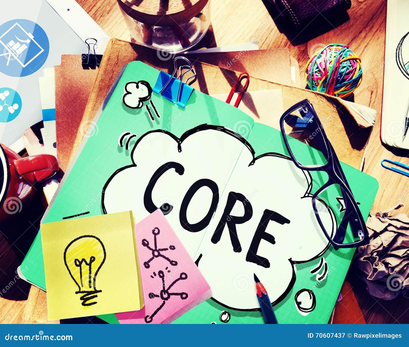 La base de base valora concepto del propósito principal de la ideología de las metas del foco