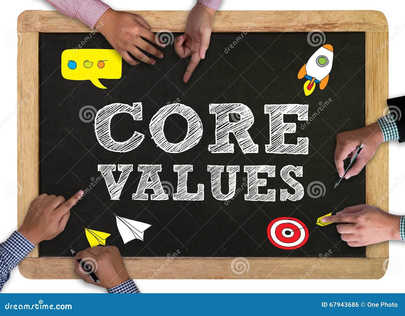 La base valora el concepto, funcionamiento del hombre de negocios