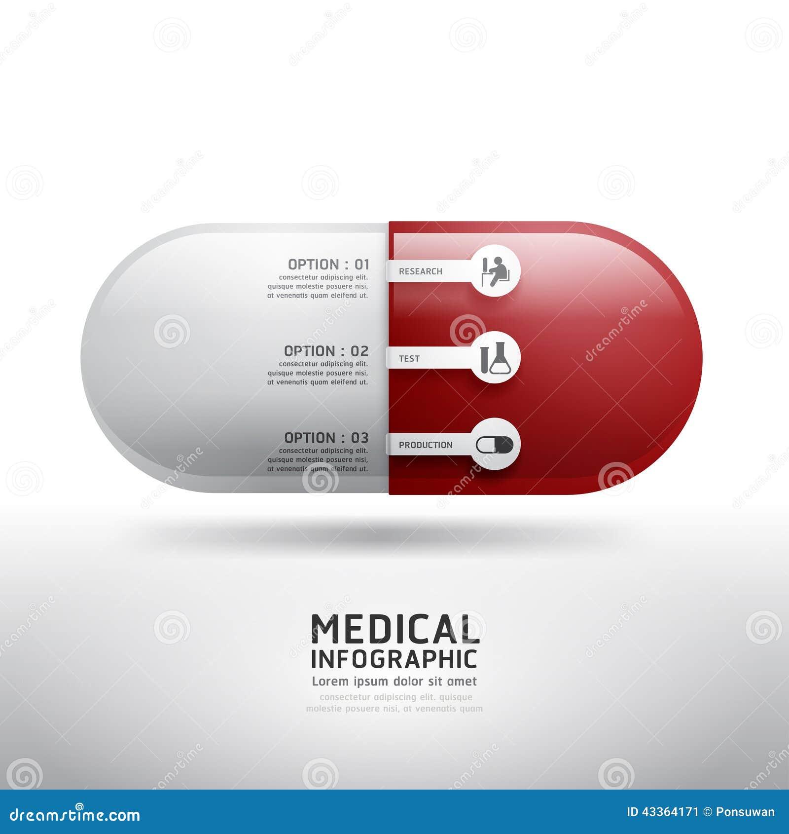 Farmacia capsula