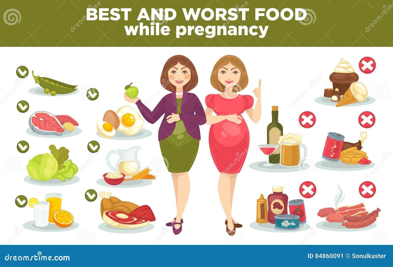 Mejor dieta para una embarazada