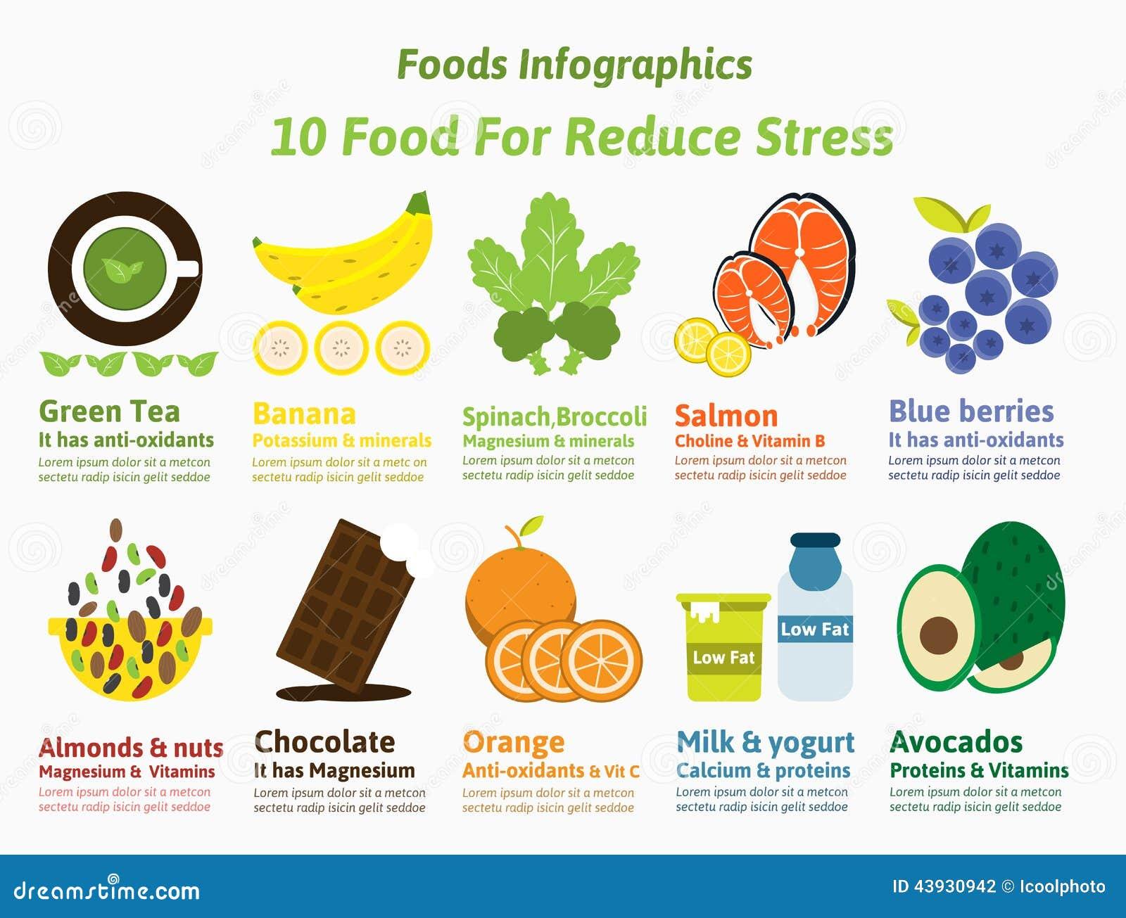 La comida 10 para reduce la tensión