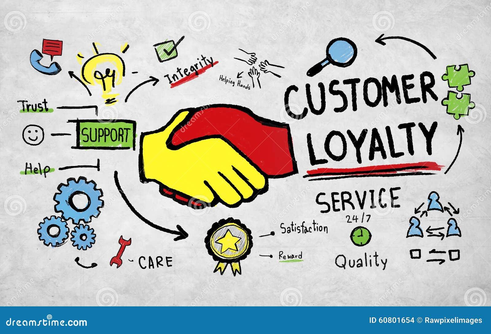 La confiance de soin de support après-vente de fidélité de client usine le concept